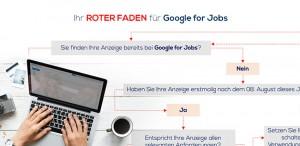 Stellenanzeige-bei-Google-for-Jobs850